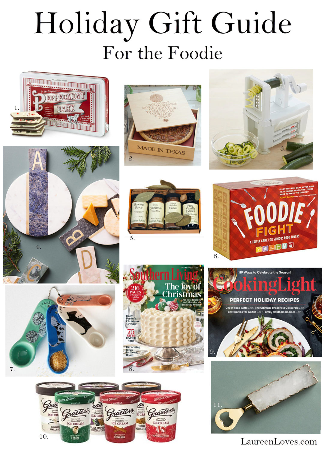foodie gift picks, gifts for food lovers